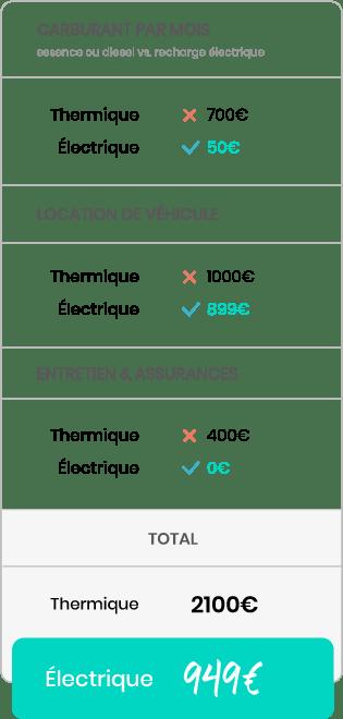 Comparatif-thermique-eco